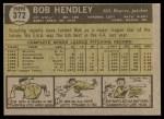 1961 Topps #372  Bob Hendley  Back Thumbnail