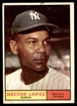 1961 Topps #28  Hector Lopez  Front Thumbnail