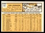 1963 Topps #352  Ken Johnson  Back Thumbnail