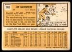 1963 Topps #388 xTCH Jim Davenport  Back Thumbnail