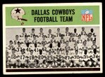 1965 Philadelphia #43   Cowboys Team Front Thumbnail