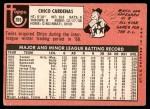 1969 Topps #265  Leo 'Chico' Cardenas  Back Thumbnail