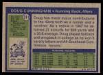 1972 Topps #311  Doug Cunningham  Back Thumbnail
