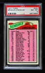 1977 Topps #205   Bengals Team Checklist Front Thumbnail