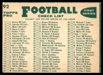 1960 Topps #92   Eagles Team Checklist Back Thumbnail