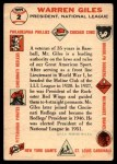 1956 Topps #2  Warren Giles  Back Thumbnail