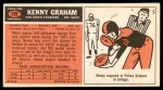 1965 Topps #159  Kenny Graham  Back Thumbnail