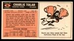 1965 Topps #86  Charles Tolar  Back Thumbnail