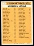 1963 Topps #8   -  Jim Bunning / Camilo Pascual / Dick Donovan / Ray Herbert / Ralph Terry AL Pitching Leaders Back Thumbnail