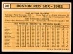 1963 Topps #202   Red Sox Team Back Thumbnail