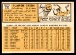 1963 Topps #292  Pumpsie Green  Back Thumbnail