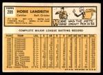 1963 Topps #209  Hobie Landrith  Back Thumbnail