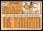 1963 Topps #20  Tony Kubek  Back Thumbnail
