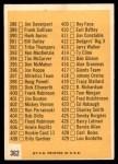 1963 Topps #362 TAL  Checklist 5 Back Thumbnail