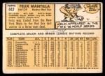 1963 Topps #447  Felix Mantilla  Back Thumbnail