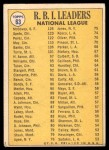 1970 Topps #63   -  Willie McCovey / Tony Perez / Ron Santo NL RBI Leaders Back Thumbnail
