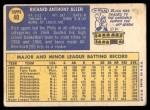 1970 Topps #40  Rich Allen  Back Thumbnail