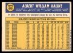1970 Topps #640  Al Kaline  Back Thumbnail