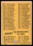 1970 Topps #343 BRN  Checklist 4 Back Thumbnail