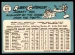 1965 Topps #422  Aubrey Gatewood  Back Thumbnail