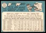 1965 Topps #215  Pete Ward  Back Thumbnail