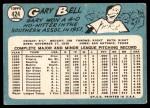1965 Topps #424  Gary Bell  Back Thumbnail