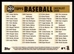 2009 Topps Heritage #302   Phillies Team Checklist Back Thumbnail
