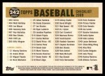 2009 Topps Heritage #242   Cardinals Team Checklist Back Thumbnail