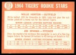 1964 Topps #512   -  Willie Horton / Joe Sparma Tigers Rookies Back Thumbnail