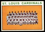 1964 Topps #87   Cardinals Team Front Thumbnail