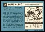 1964 Topps #70  Doug Cline  Back Thumbnail