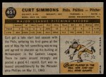 1960 Topps #451  Curt Simmons  Back Thumbnail