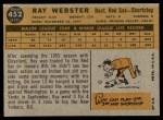1960 Topps #452  Ray Webster  Back Thumbnail