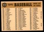 1960 Topps #413   Athletics Team Checklist Back Thumbnail