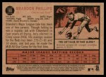 2011 Topps Heritage #103  Brandon Phillips  Back Thumbnail