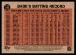 2011 Topps Heritage #142 BR  -  Babe Ruth Coaching For The Back Thumbnail
