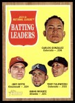 2011 Topps Heritage #52   -  Carlos Gonzalez / Joey Votto / Omar Infante / Troy Tulowitzki NL Batting League Leaders Front Thumbnail
