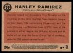 2011 Topps Heritage #393   -  Hanley Ramirez All-Star Back Thumbnail