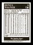 1991 Conlon #8  Honus Wagner  Back Thumbnail