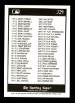 1991 Conlon #329   Checklist 111-220 Back Thumbnail