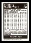1991 Conlon #57  Christy Mathewson  Back Thumbnail
