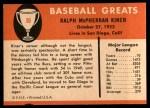 1961 Fleer #50  Ralph Kiner  Back Thumbnail