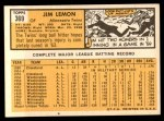 1963 Topps #369  Jim Lemon  Back Thumbnail