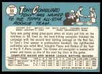 1965 Topps #55  Tony Conigliaro  Back Thumbnail