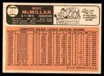 1966 Topps #421  Roy McMillan  Back Thumbnail