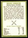 1963 Fleer #4  Brooks Robinson  Back Thumbnail