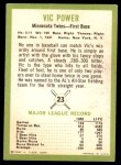 1963 Fleer #23  Vic Power  Back Thumbnail