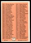 1966 Topps #101 HEN  Checklist 2 Back Thumbnail