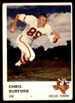 1961 Fleer #204  Chris Buford  Front Thumbnail