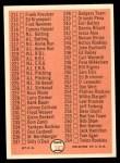 1966 Topps #183 LRG  Checklist 3 Back Thumbnail